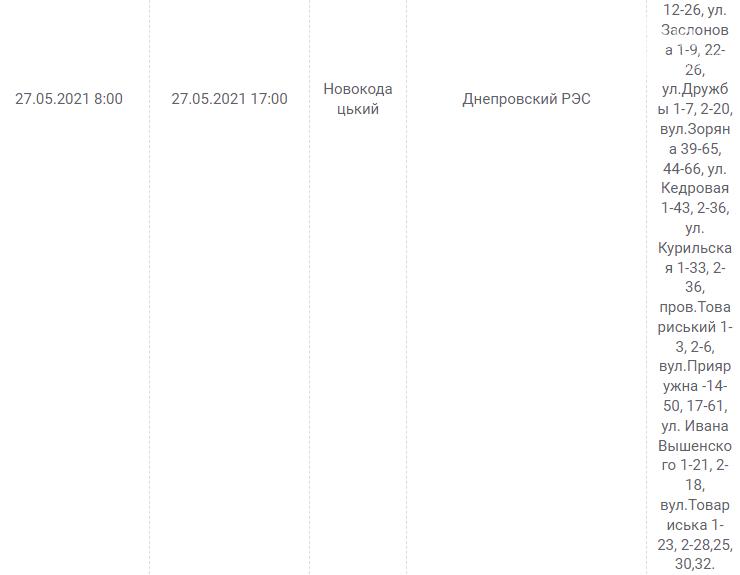 Отключения света в Днепре завтра: график на 27 мая, фото-12