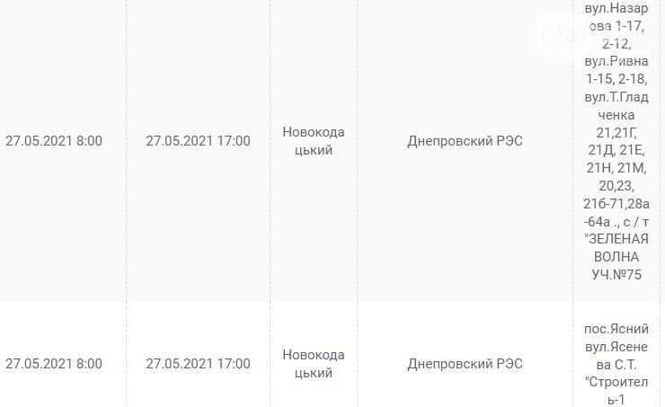 Отключения света в Днепре завтра: график на 27 мая, фото-13