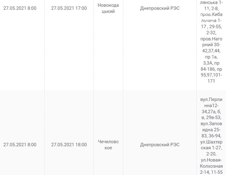 Отключения света в Днепре завтра: график на 27 мая, фото-15