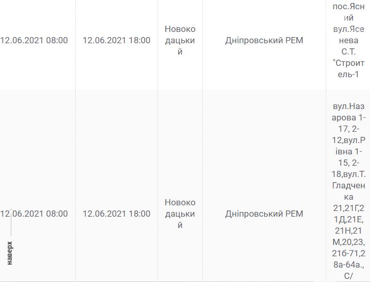 Отключения света в Днепре завтра: график на 12 июня , фото-1