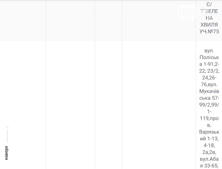 Отключения света в Днепре завтра: график на 12 июня , фото-2