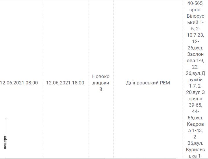 Отключения света в Днепре завтра: график на 12 июня , фото-3
