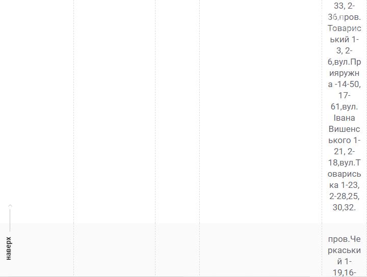 Отключения света в Днепре завтра: график на 12 июня , фото-4