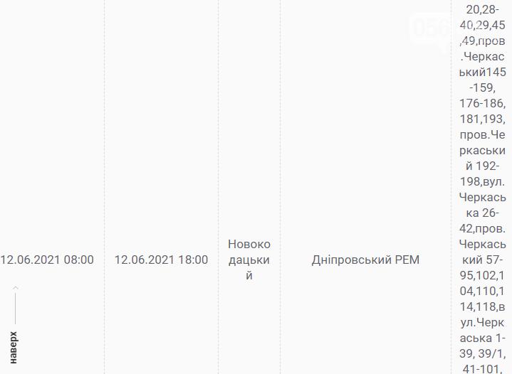 Отключения света в Днепре завтра: график на 12 июня , фото-5