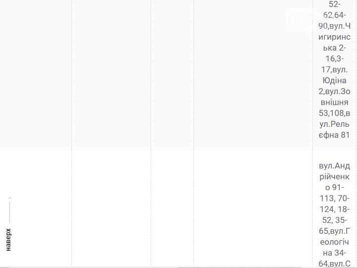 Отключения света в Днепре завтра: график на 12 июня , фото-6