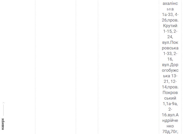 Отключения света в Днепре завтра: график на 12 июня , фото-7
