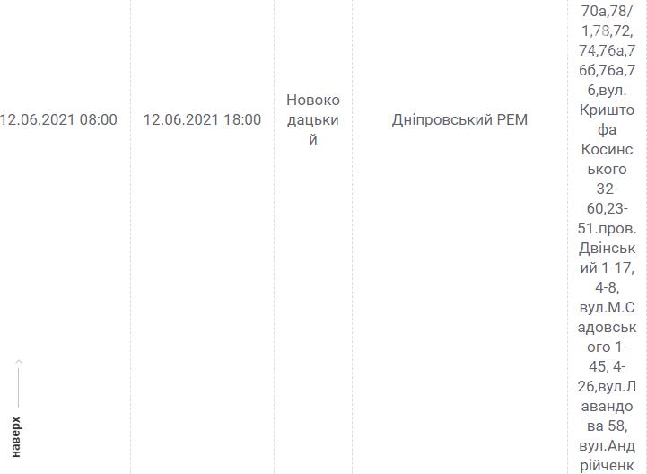 Отключения света в Днепре завтра: график на 12 июня , фото-8