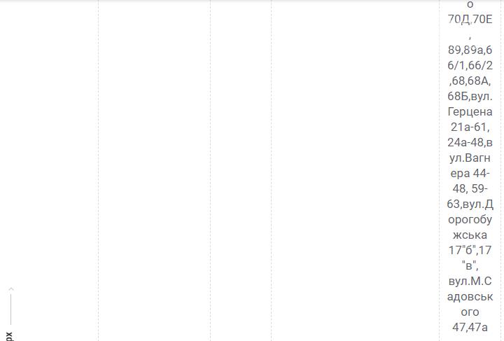 Отключения света в Днепре завтра: график на 12 июня , фото-9