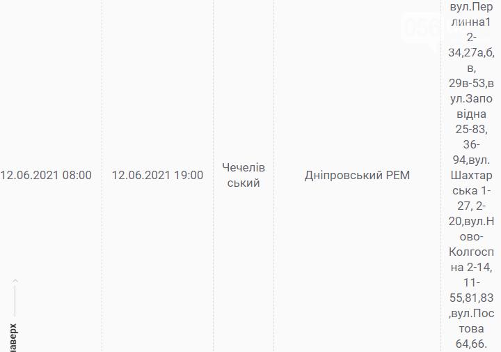 Отключения света в Днепре завтра: график на 12 июня , фото-10