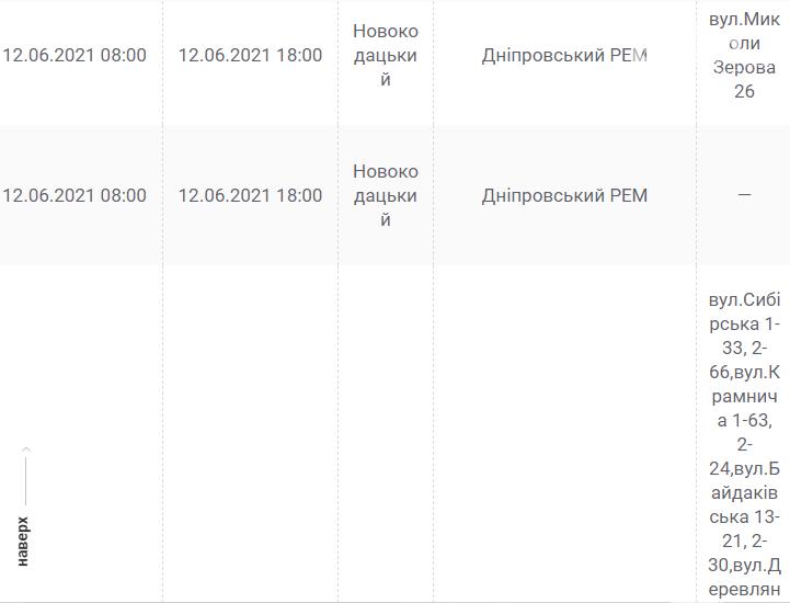 Отключения света в Днепре завтра: график на 12 июня , фото-11