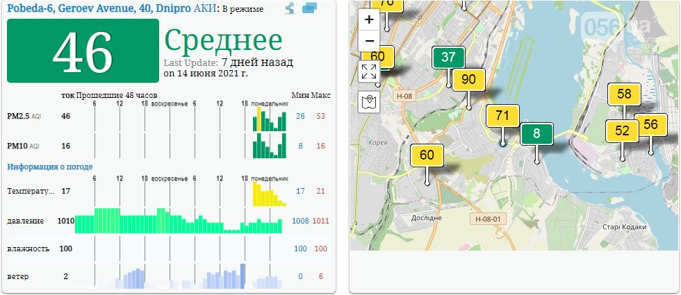 Весь город Днепр укутала белая дымка: что случилось, фото-7