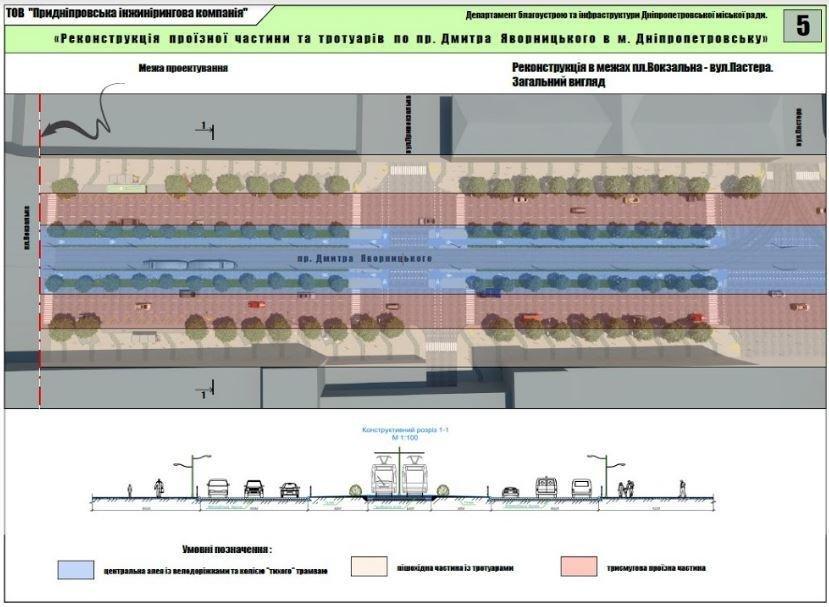 Велодорожки, избавление от МАФов и полный ремонт дорог: как будет выглядеть обновленный проспект Яворницкого (ФОТО), фото-1