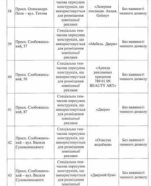 В Днепре снесут МАФы и полсотни рекламных щитов: список конструкций, фото-9