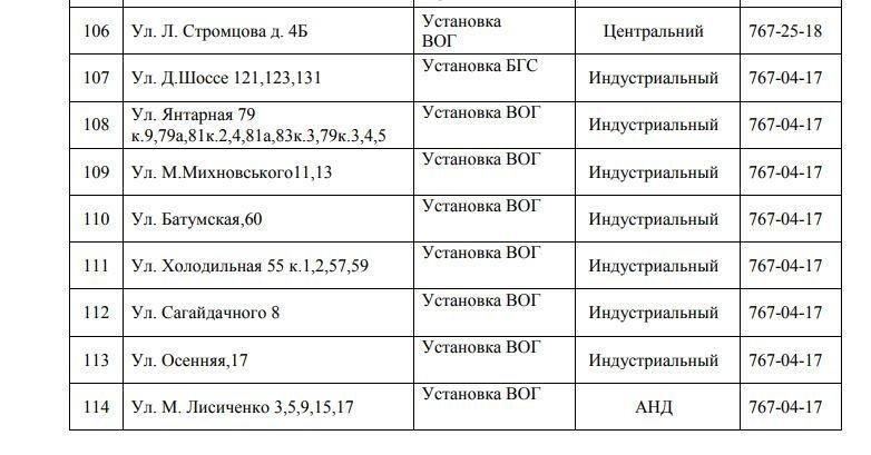 В Днепре почти неделю не будет газа: СПИСОК АДРЕСОВ (ФОТО), фото-10