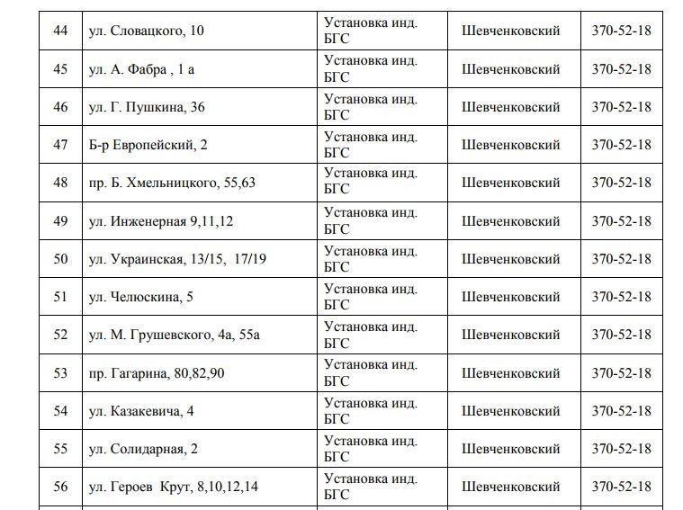 В Днепре почти неделю не будет газа: СПИСОК АДРЕСОВ (ФОТО), фото-5
