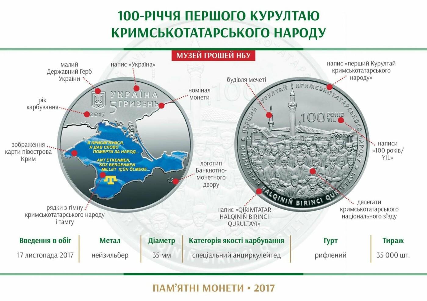 НБУ выпустил новую памятную монету (ВИДЕО) , фото-2
