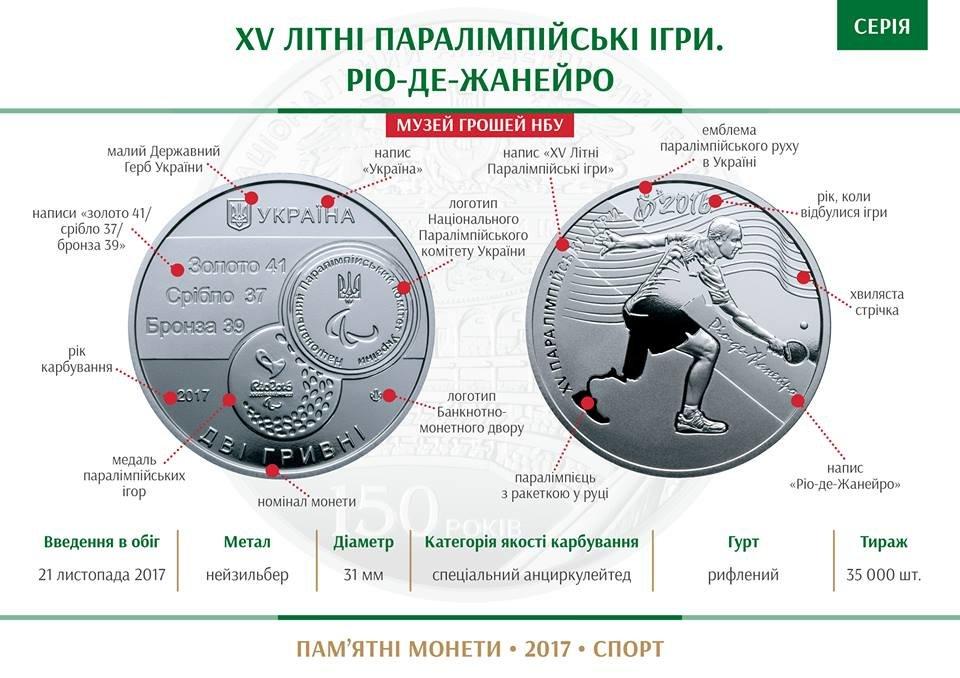 НБУ презентовал новую памятную монету (ФОТО, ВИДЕО), фото-3