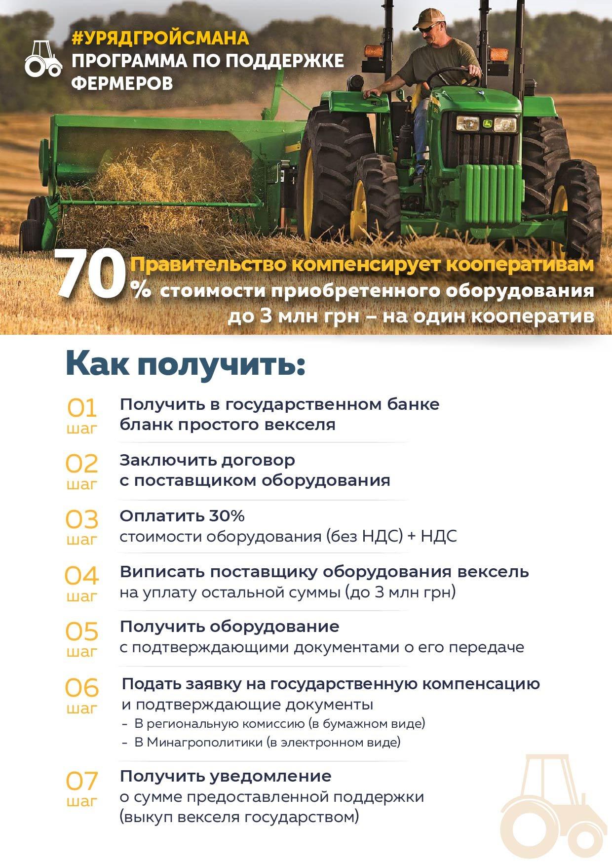 Какую правительственною помощь можно получить на селе для развития хозяйства? , фото-5