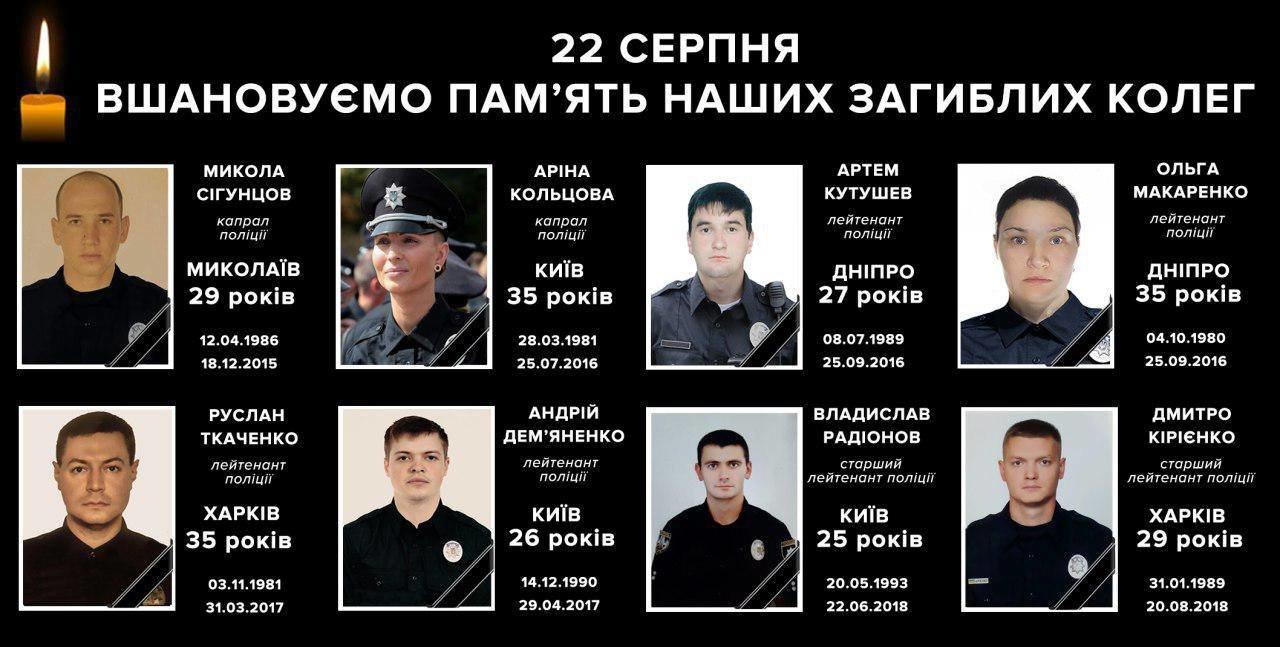 Сегодня вспоминают патрульных, которые не вернулись со службы домой, - ФОТО, фото-1
