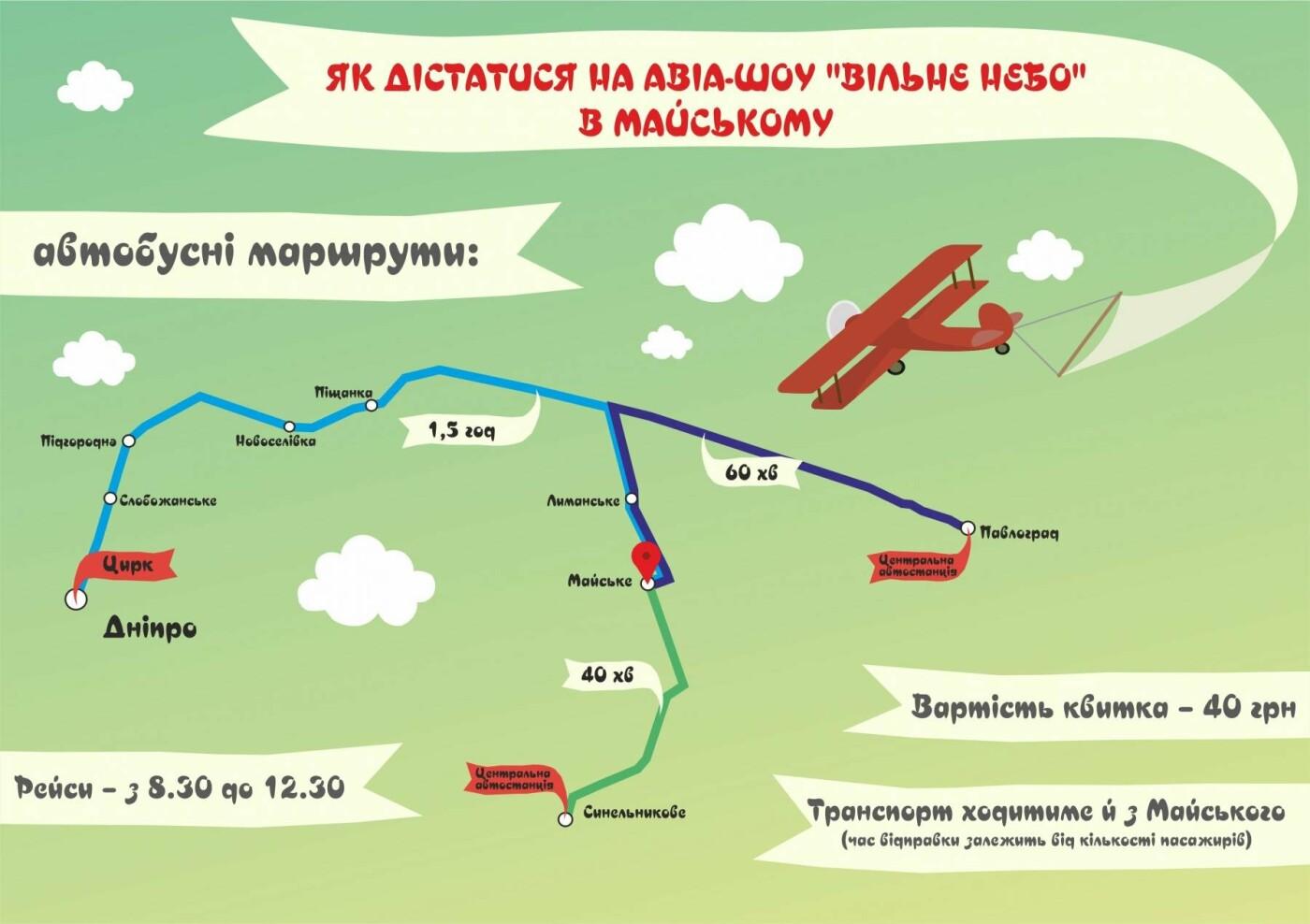 День Независимости Украины-2018: как из Днепра попасть на праздничное авиашоу, - ФОТО , фото-1