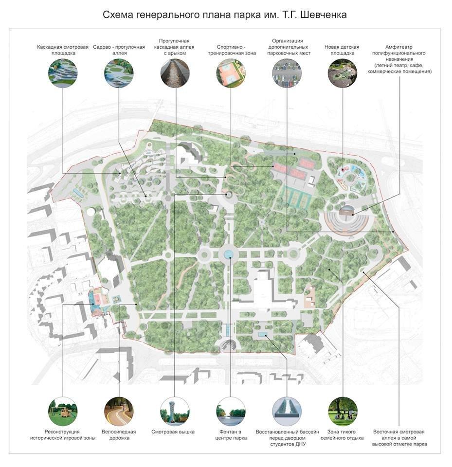 Парк Шевченко в Днепре полностью реконструируют: как это будет выглядеть, фото-2