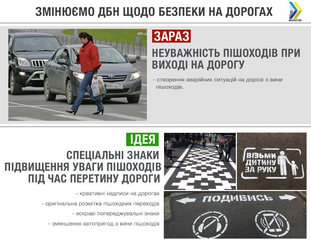 Виноваты не только водители: как в Украине планируют уменьшить количество аварий на пешеходных переходах, - ФОТО, фото-1