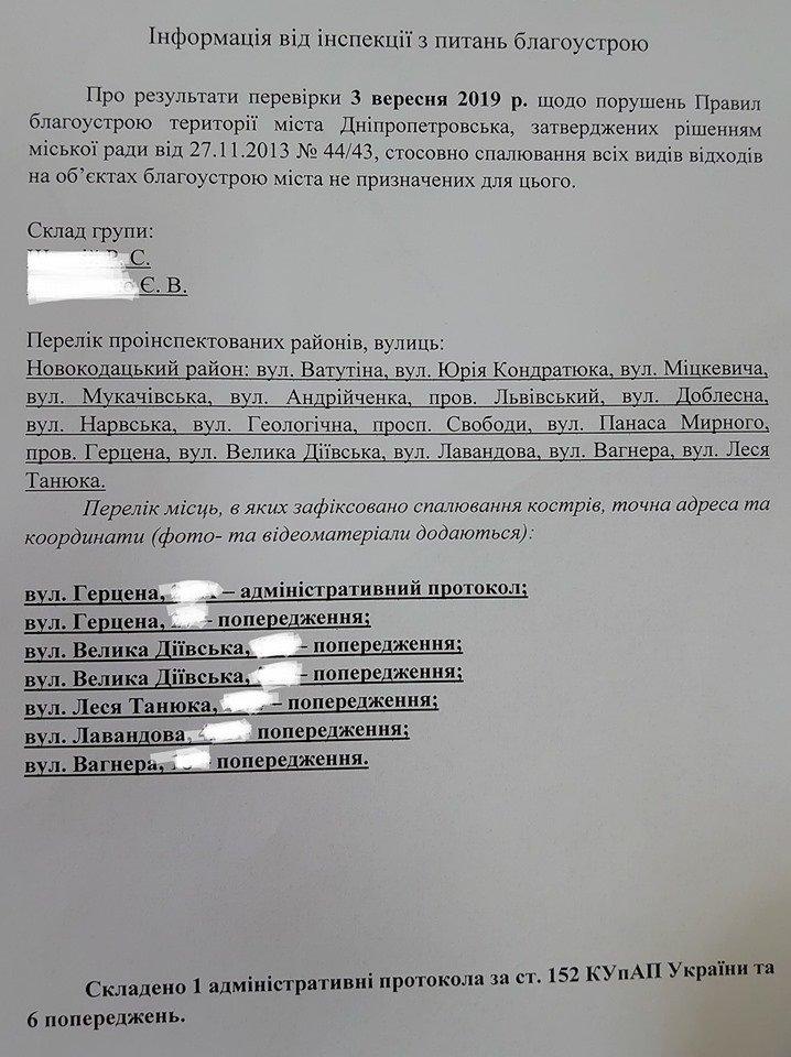 В Днепре выписывают штрафы тем, кто разжигает костры, - ФОТО, фото-1
