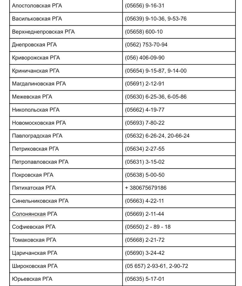 «Горячая линия» противодействия рейдерским захватам земли в Днепропетровской области: номера, фото-2