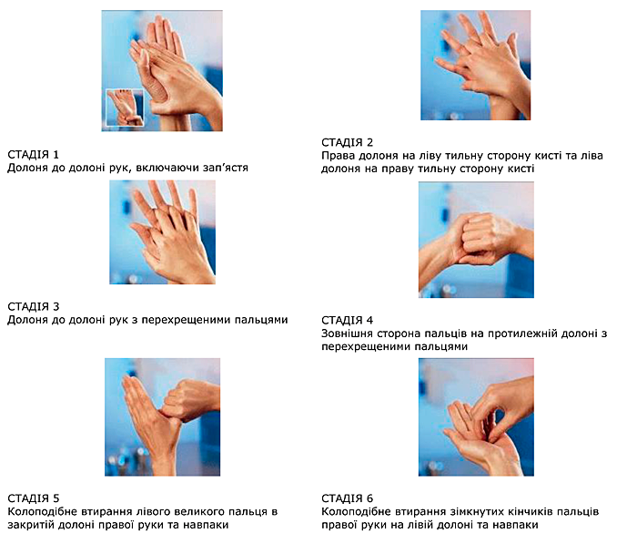 Днепрянам напоминают, как правильно мыть руки: зачем это нужно, - ОПРОС, фото-1