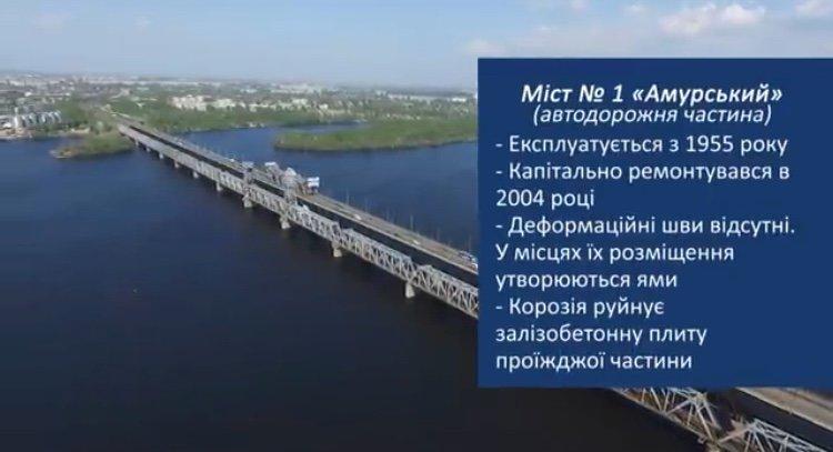 """Проблемы остальных мостов в Днепре и """"грустный"""" бюджет 2020: о чем говорит Филатов в новом выпуске блога, - ВИДЕО, фото-2"""