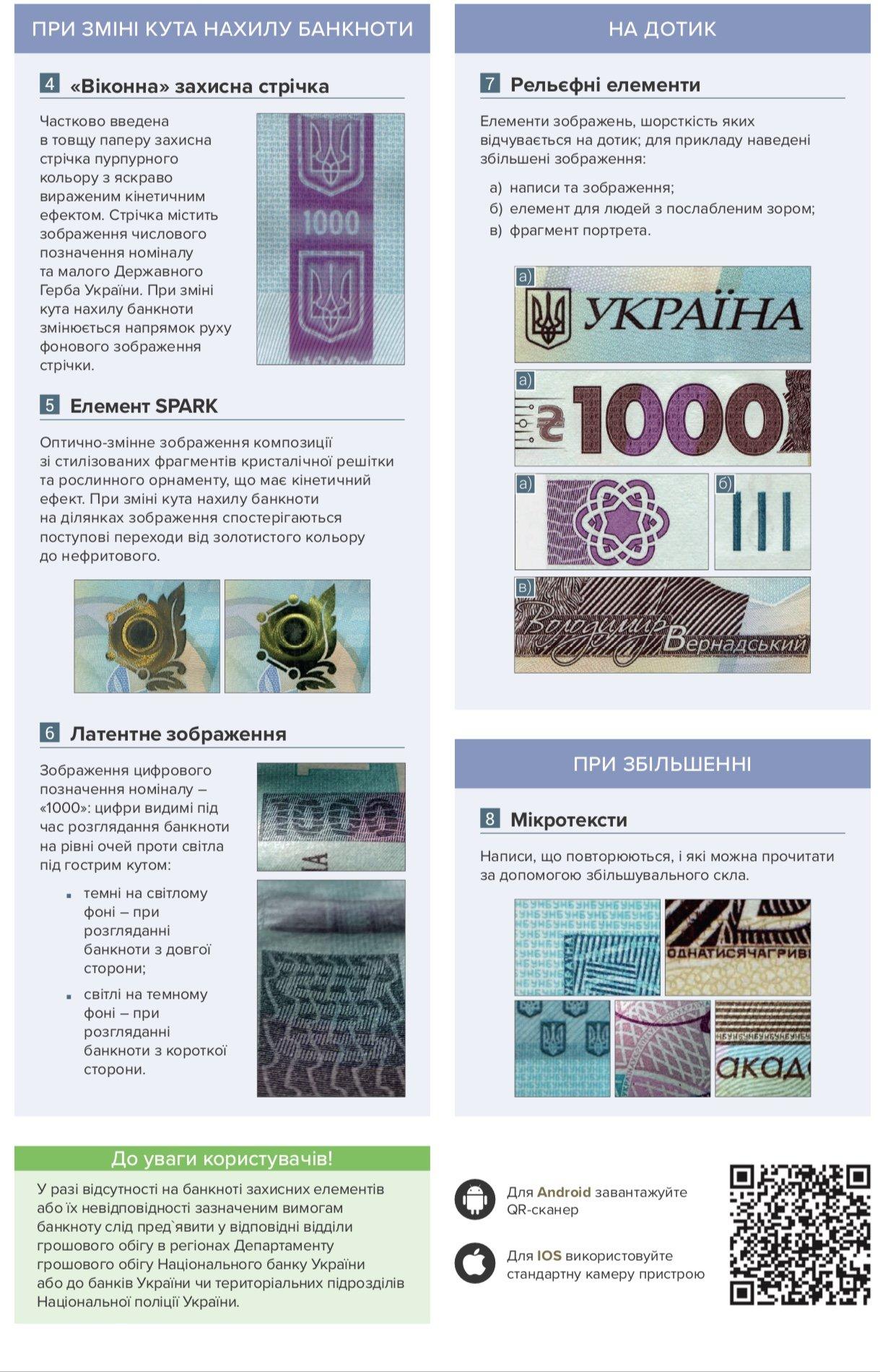 В Украине ввели в оборот 1000 гривен: как распознать подделку и реакция соцсетей, - ФОТО, фото-7
