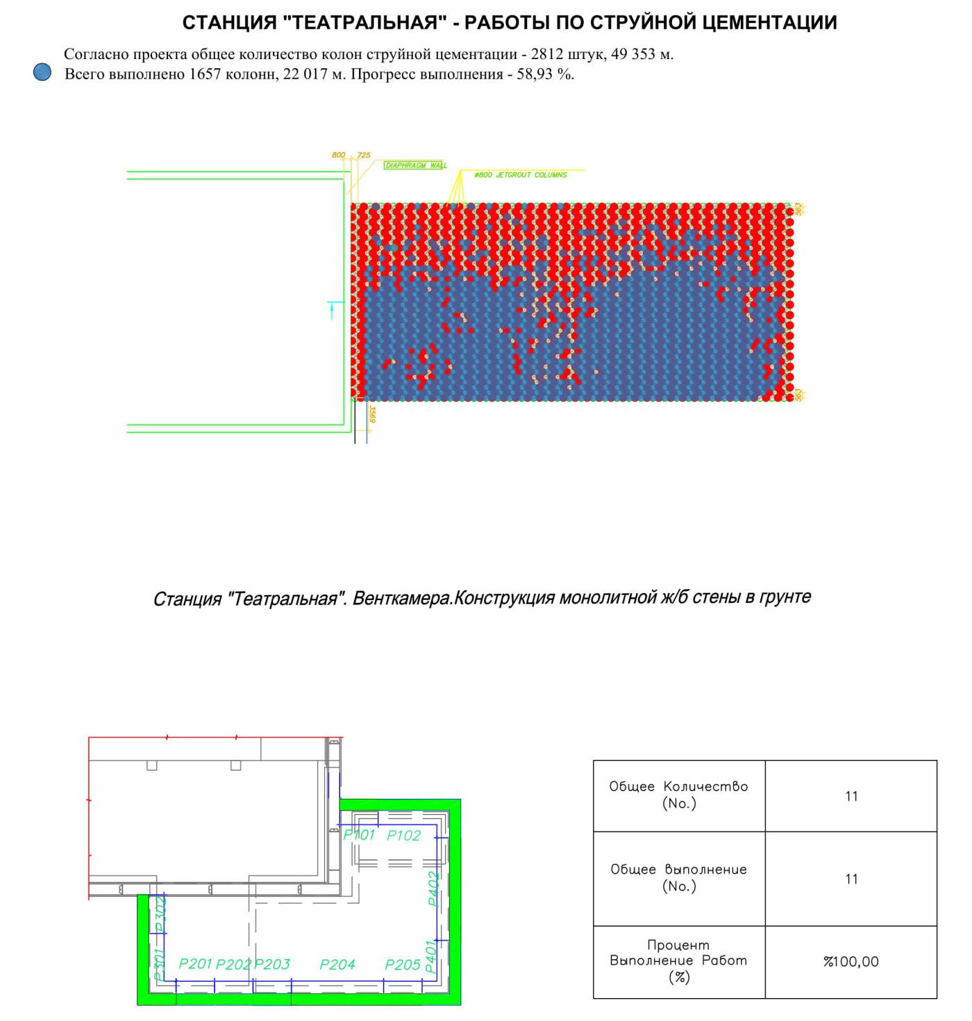 Как проходит строительство метро в Днепре: вид сверху, - ФОТО, фото-2