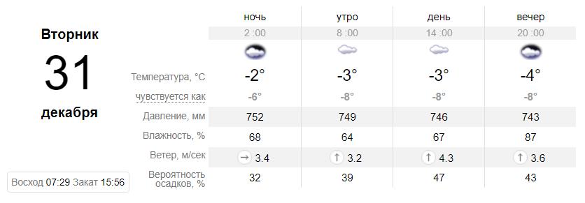 Быть снегу или нет: чего ждать днепрянам от погоды на Новый Год, - ПРОГНОЗ, фото-1