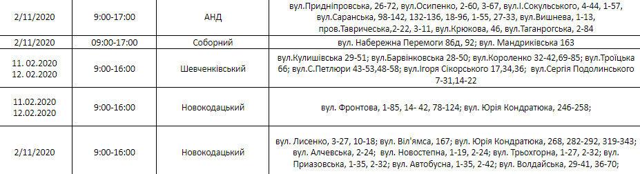 График отключения электричества в Днепре в феврале, фото-6
