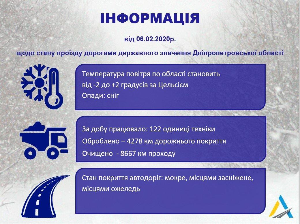 Снегопад в Днепре: состояние дорог в городе и по области , фото-1