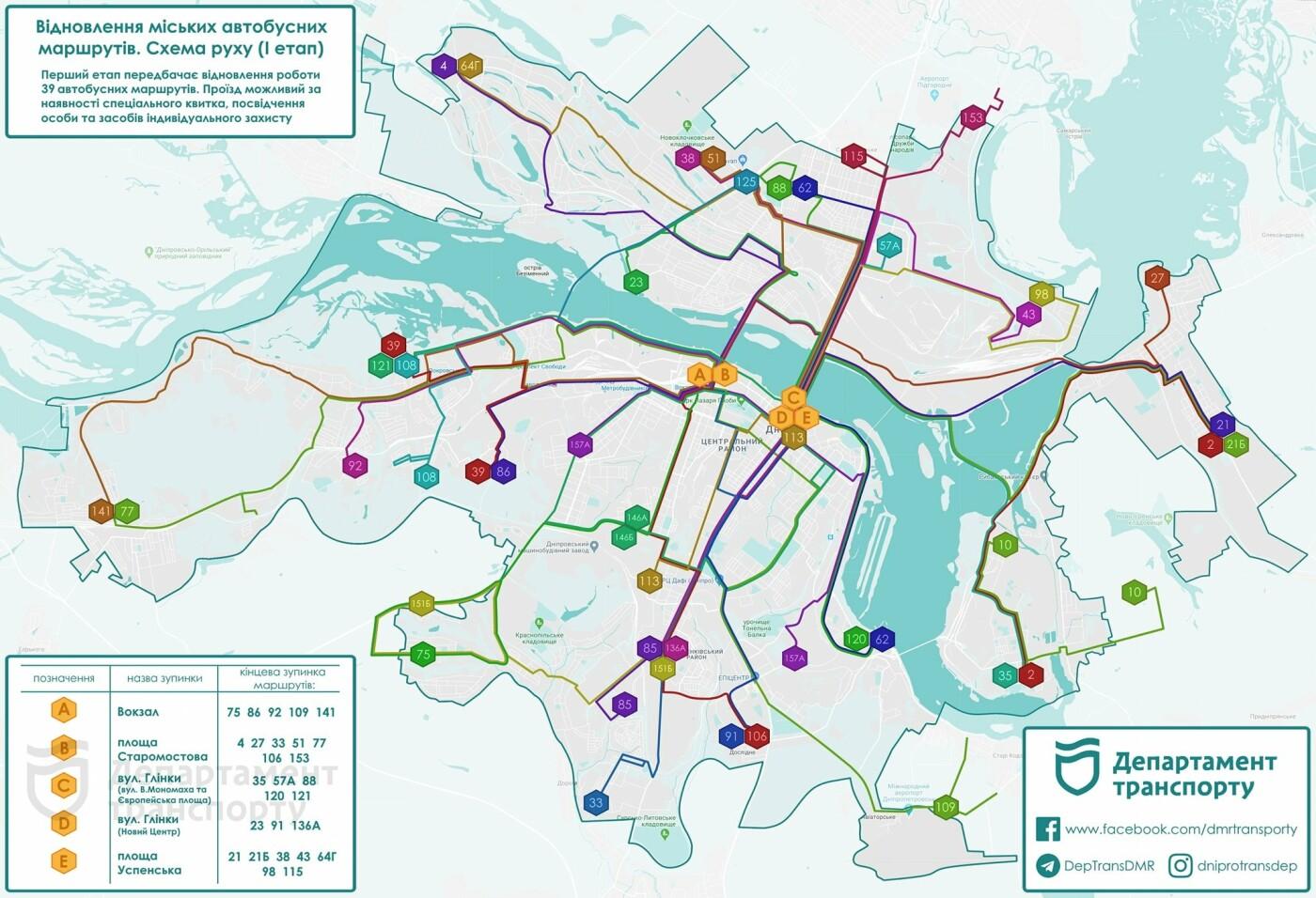 Ослабление карантина: как будет работать общественный транспорт в Днепре с 12 мая, фото-1