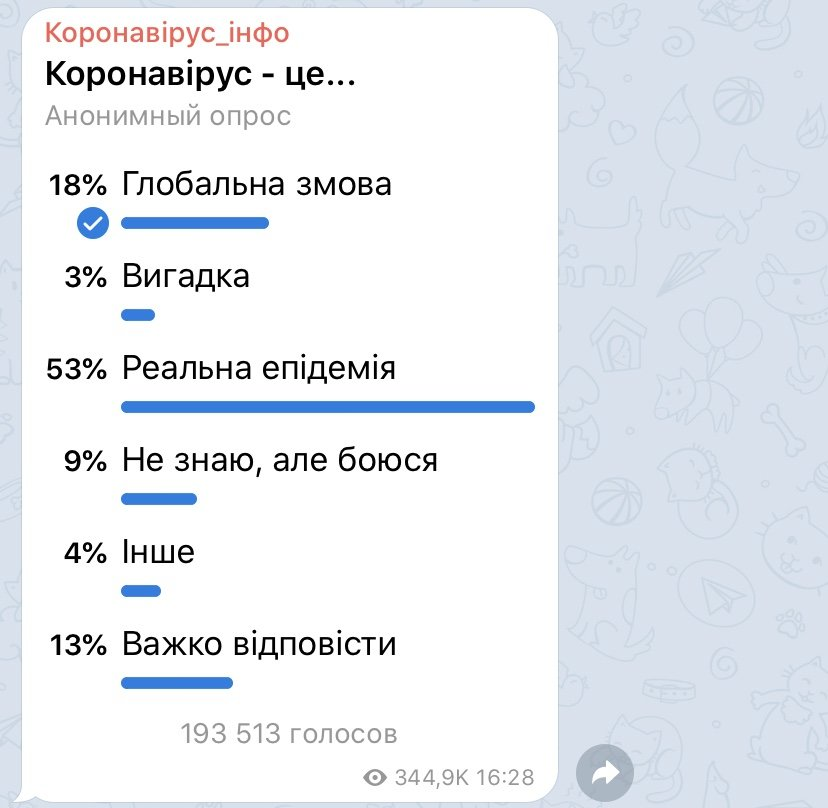 """""""Коронавирус - это..."""", - опрос жителей Днепра, фото-1"""