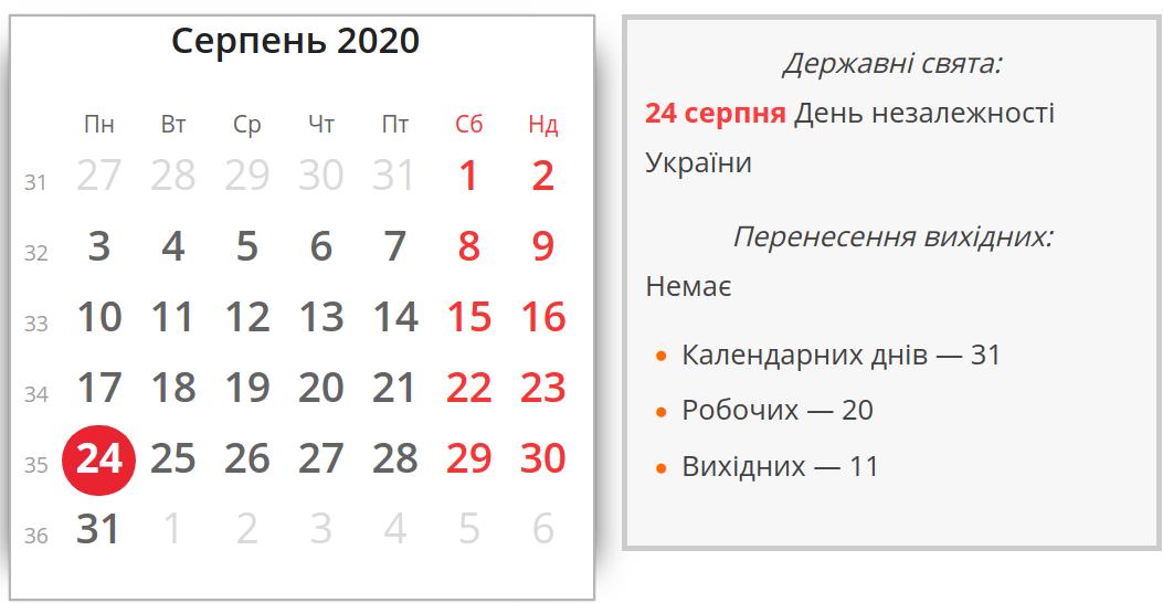 Выходные в августе 2020: сколько будут отдыхать днепряне, фото-1
