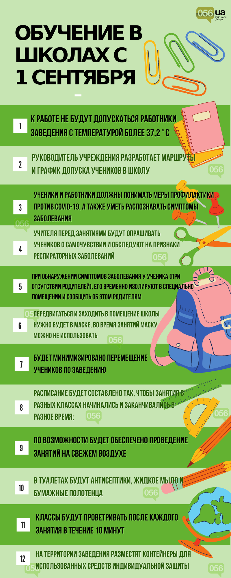 Как будут работать школы Днепра и Украины с 1 сентября, - ИНФОГРАФИКА, фото-1