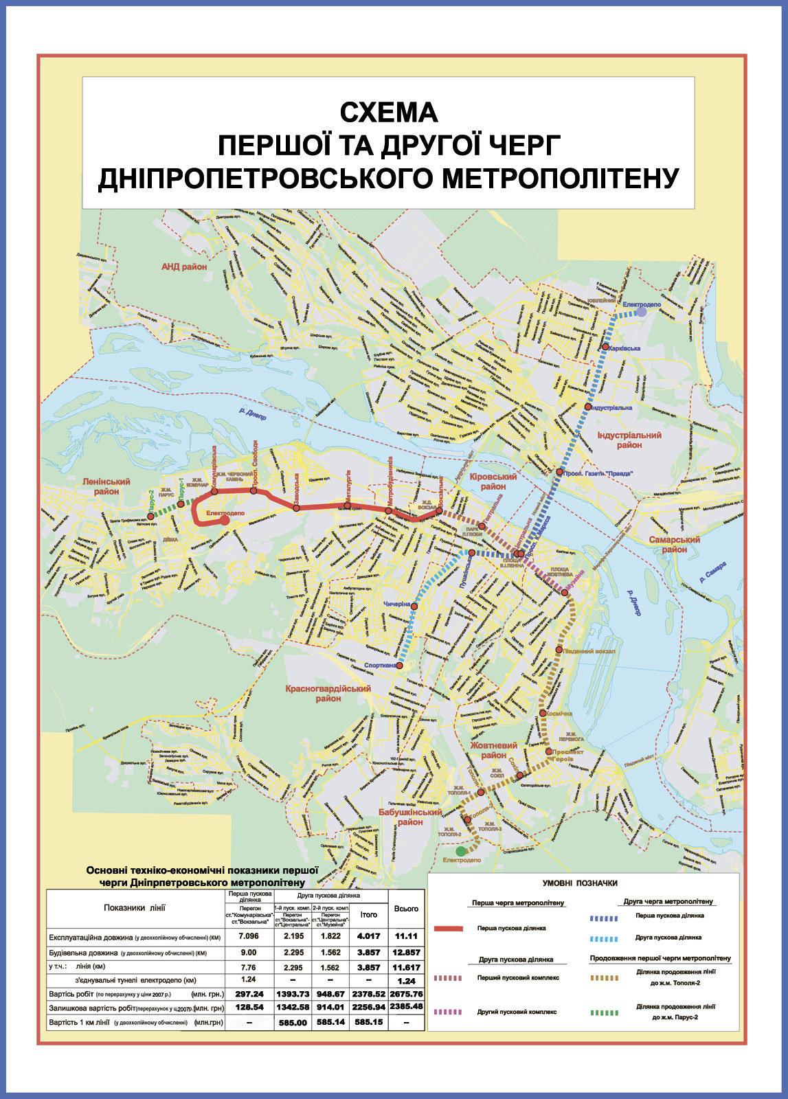 Каким бы мог быть днепровский метрополитен, - ФОТО, фото-9