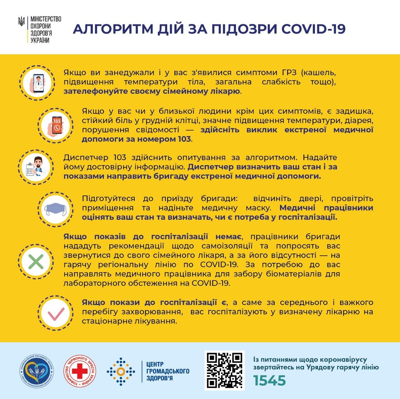 Коронавирус в Днепре: за сутки больше 200 новых случаев заражения , фото-1