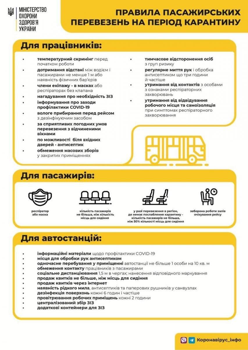 Коронавирус в Днепре: свежая статистика на утро 20 октября, фото-2