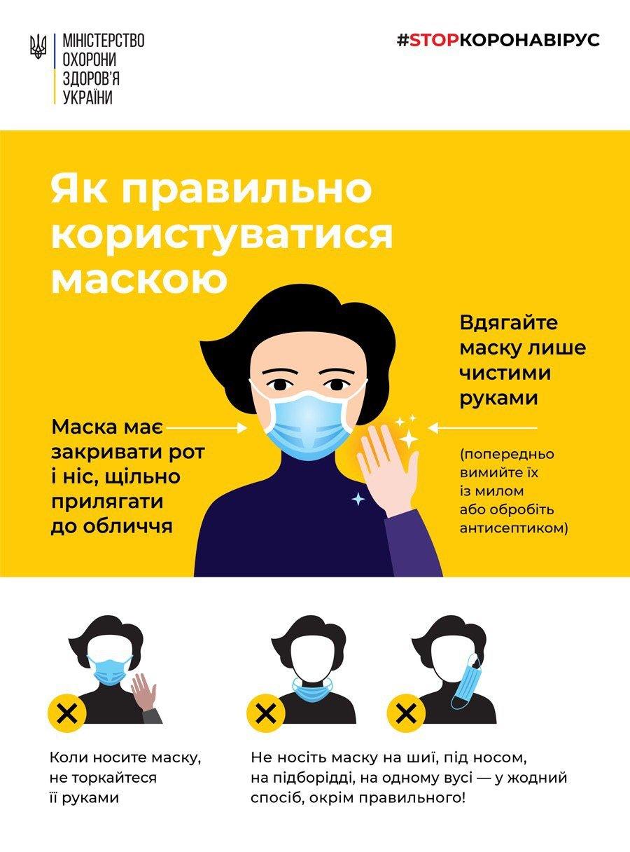 9 человек в тяжелом состоянии: свежая статистика по коронавирусу в Днепре на 22 октября, фото-1