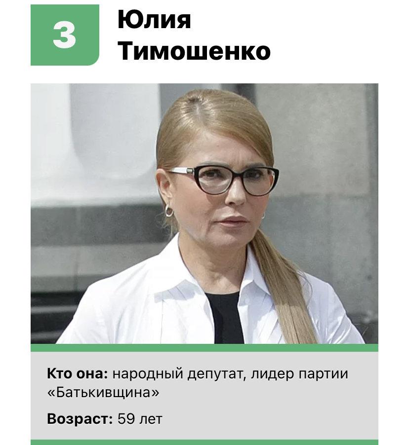 100 самых влиятельных женщин Украины: кто из днепрянок попал в рейтинг , фото-1
