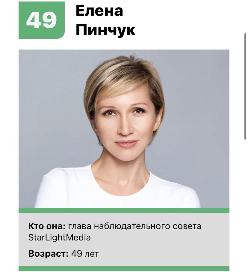 100 самых влиятельных женщин Украины: кто из днепрянок попал в рейтинг , фото-2