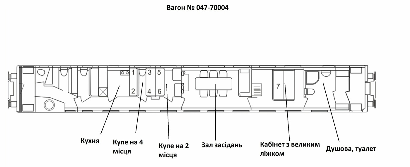 """Схема одного из первых вагонов-салонов """"Приднепровской железной дороги"""""""