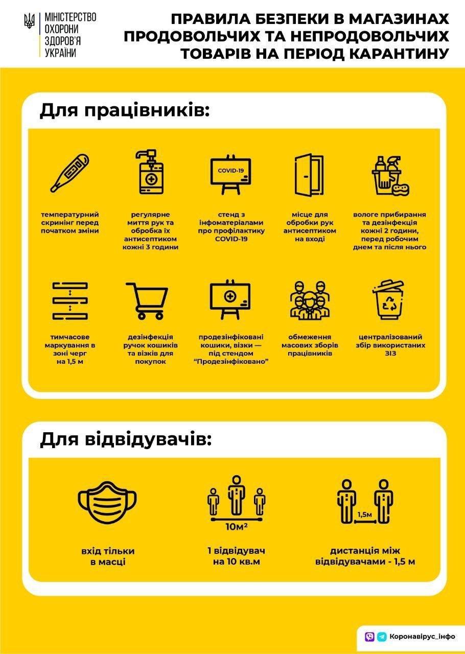 Инфографика от МОЗ