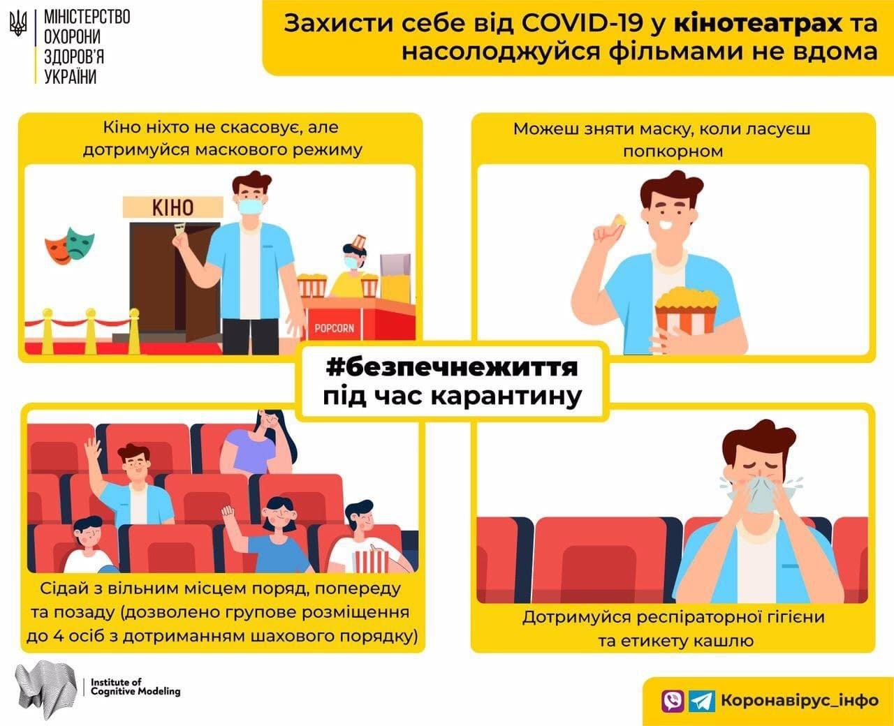 Еще 7 смертей от коронавируса: статистика по COVID-19 в Днепре на утро 17 ноября, фото-2