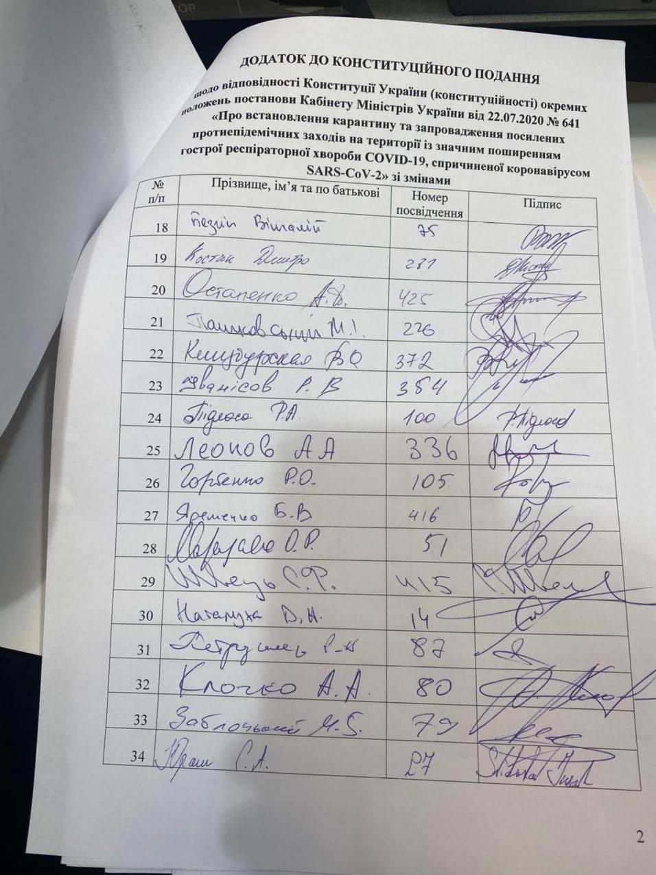 Депутаты, подписавшие обращение, фото-2