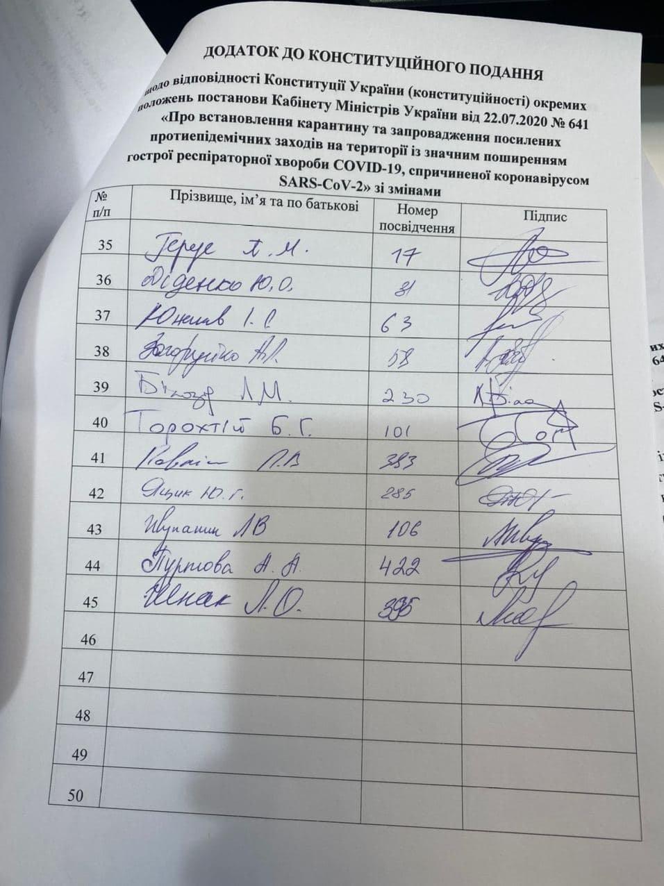 Депутаты, подписавшие обращение, фото-3